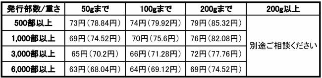 価格表(発送のみ)